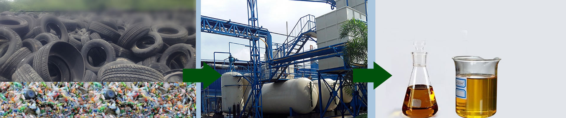 China Waste Tyre Pyrolysis Plant Manufacturers