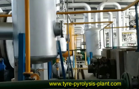 Waste plastic pyrolysis plant project in india