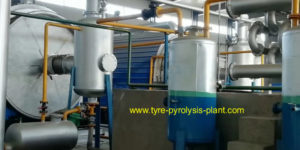 waste plastic and tyre pyrolysis plant manufacturer in china